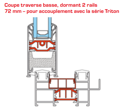 Chassis Champenois - Coupe traverse basse - Dormant - Pégase